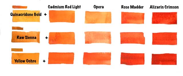 By Using Colors On The Same Side Of Color Wheel Like Reds And Yellowswarm You Can Mix Vibrant